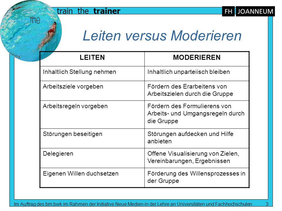 Leiten versus Moderieren