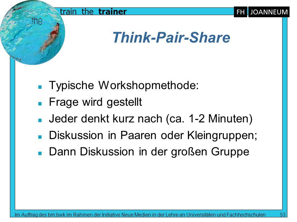 Think-Pair-Share Typische Workshopmethode: Frage wird gestellt