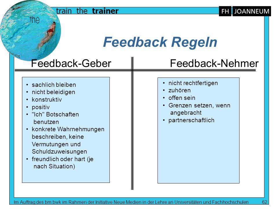 Feedback Regeln Feedback-Geber Feedback-Nehmer nicht rechtfertigen