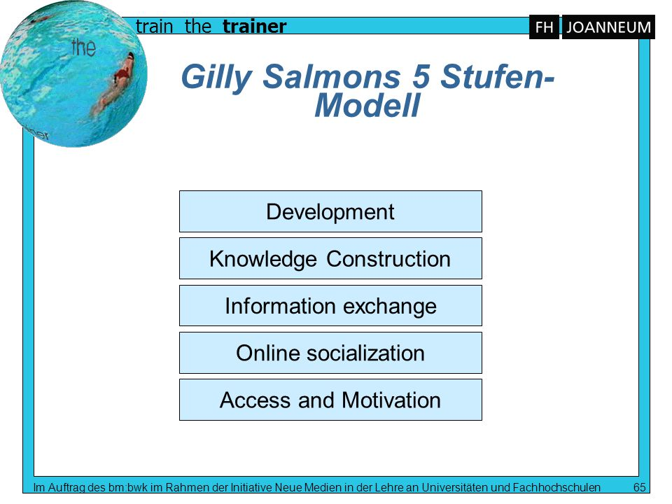 Gilly Salmons 5 Stufen-Modell
