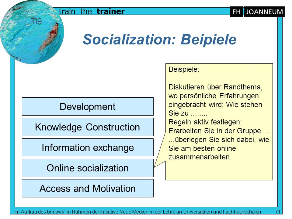 Socialization: Beipiele