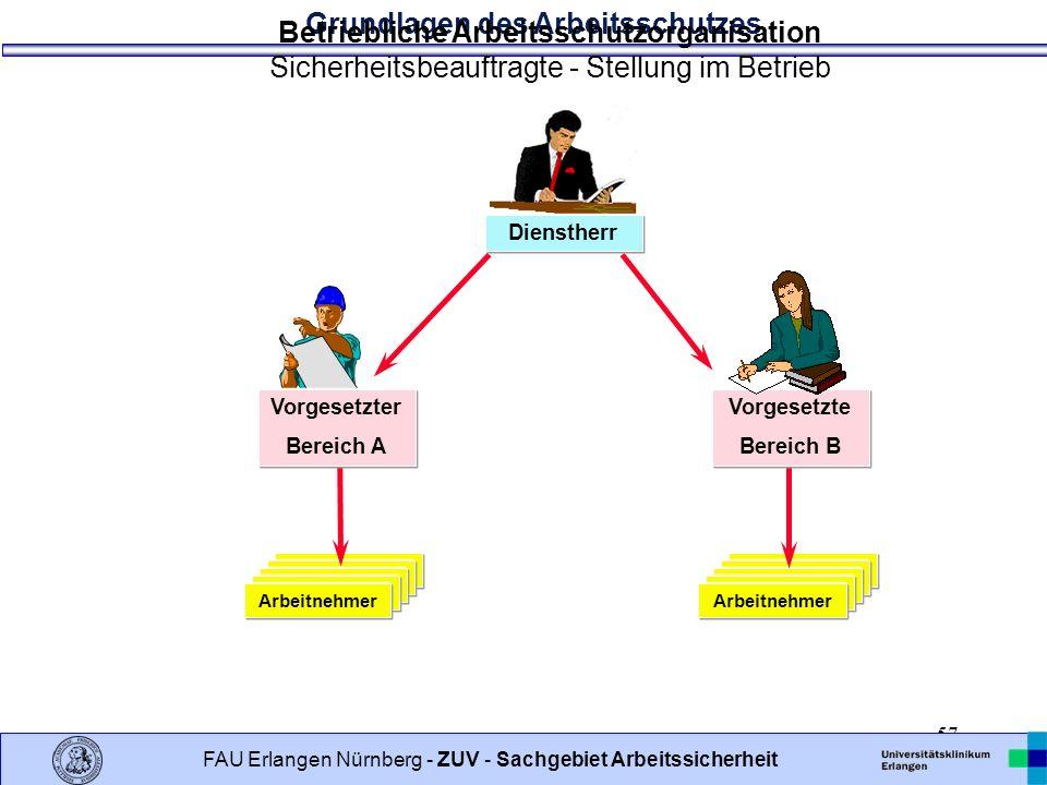 Betriebliche Arbeitsschutzorganisation