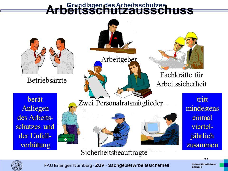 Arbeitsschutzausschuss