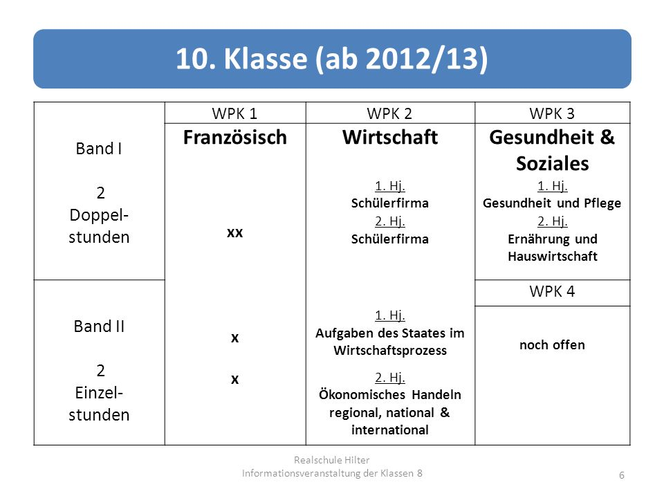 10. Klasse (ab 2012/13) Französisch Wirtschaft Gesundheit & Soziales