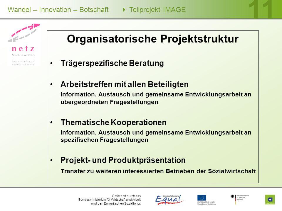 Organisatorische Projektstruktur