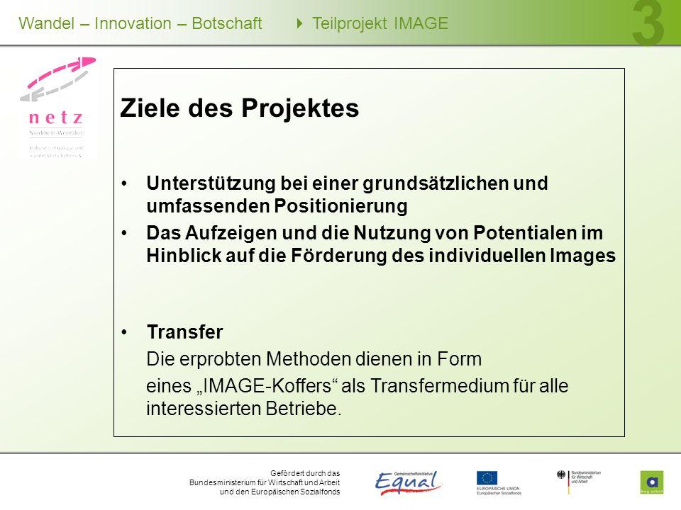Ziele des Projektes Unterstützung bei einer grundsätzlichen und umfassenden Positionierung.