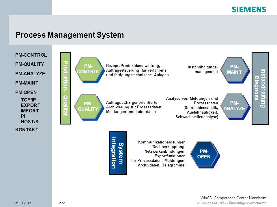Process Management System