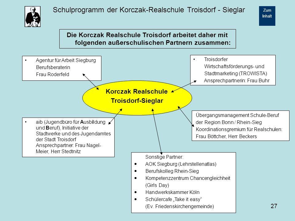 Die Korczak Realschule Troisdorf arbeitet daher mit folgenden außerschulischen Partnern zusammen: