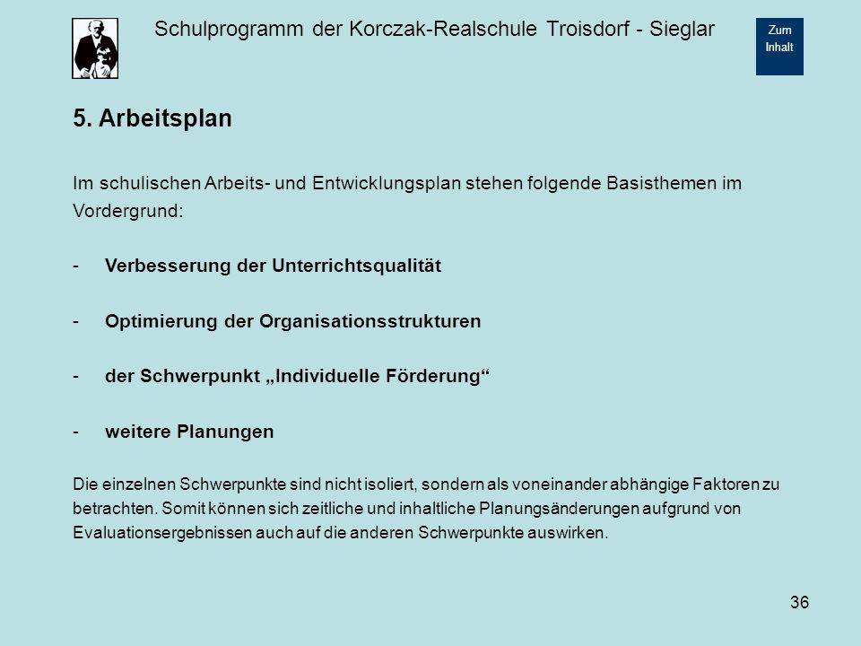 5. Arbeitsplan Im schulischen Arbeits- und Entwicklungsplan stehen folgende Basisthemen im. Vordergrund: