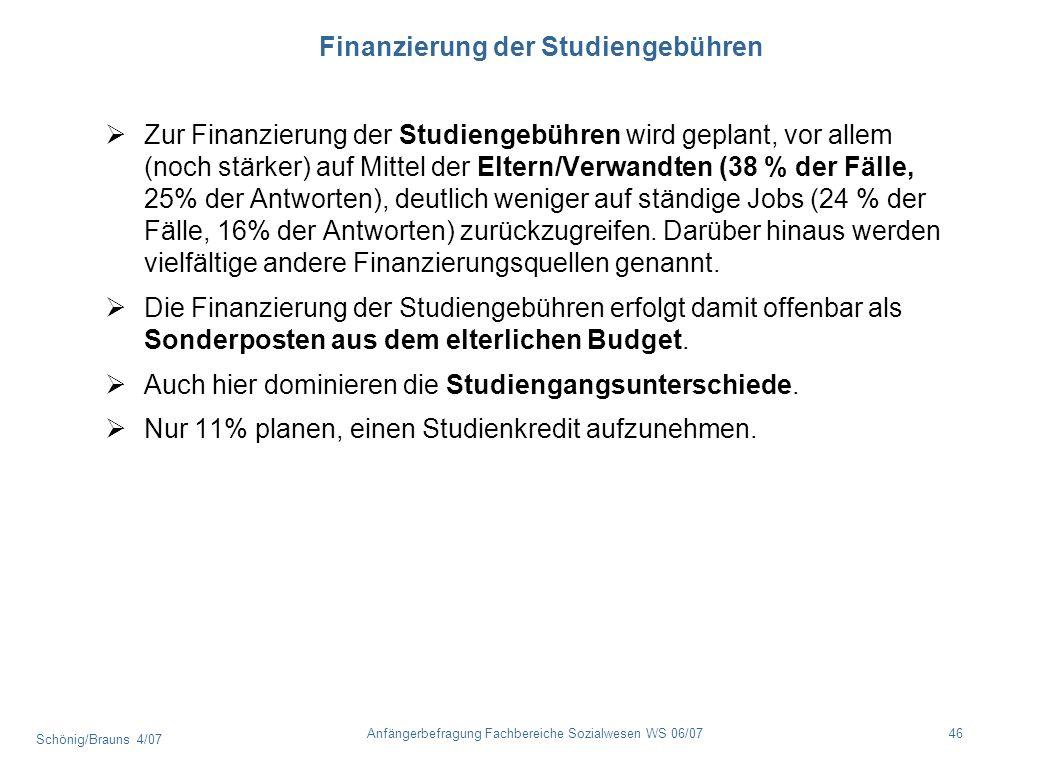 Finanzierung der Studiengebühren