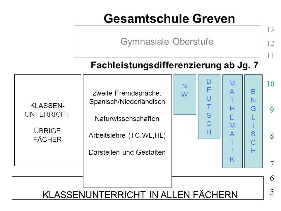 Gesamtschule Greven Gymnasiale Oberstufe