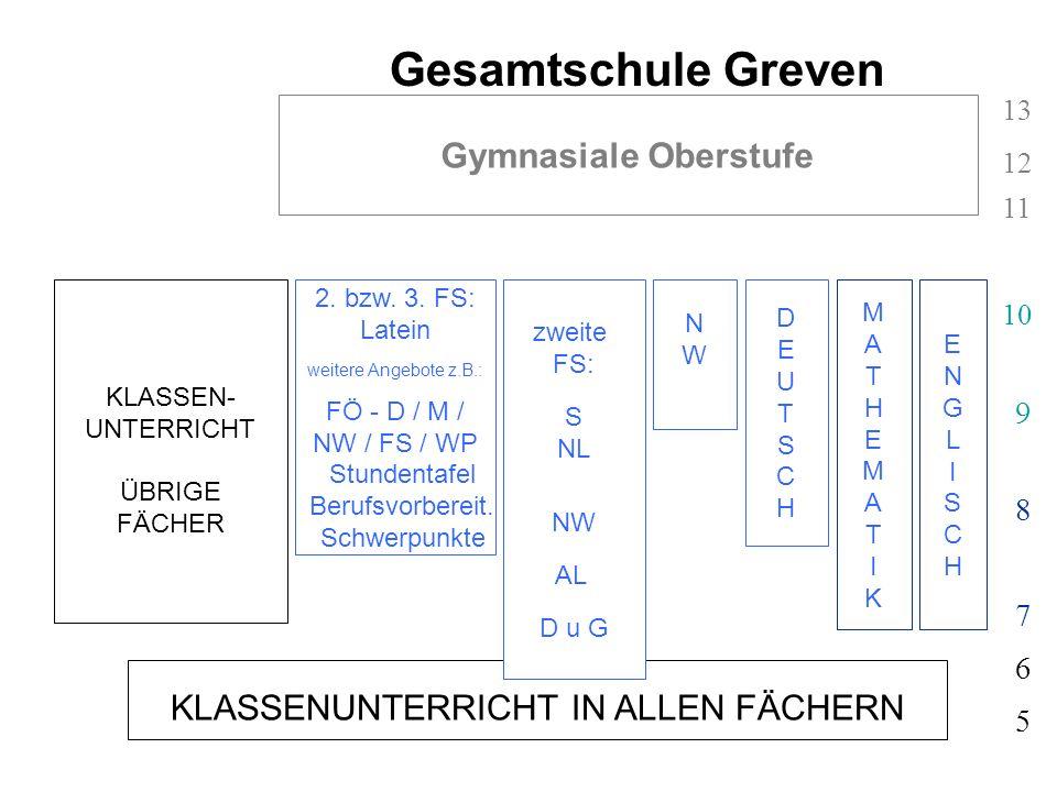 KLASSENUNTERRICHT IN ALLEN FÄCHERN