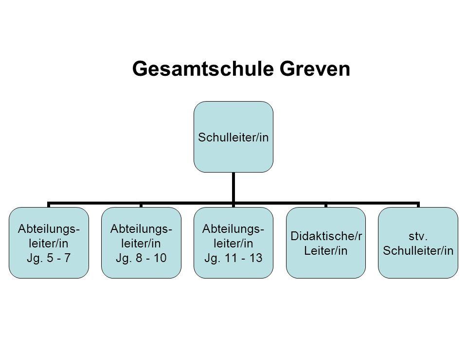 Gesamtschule Greven