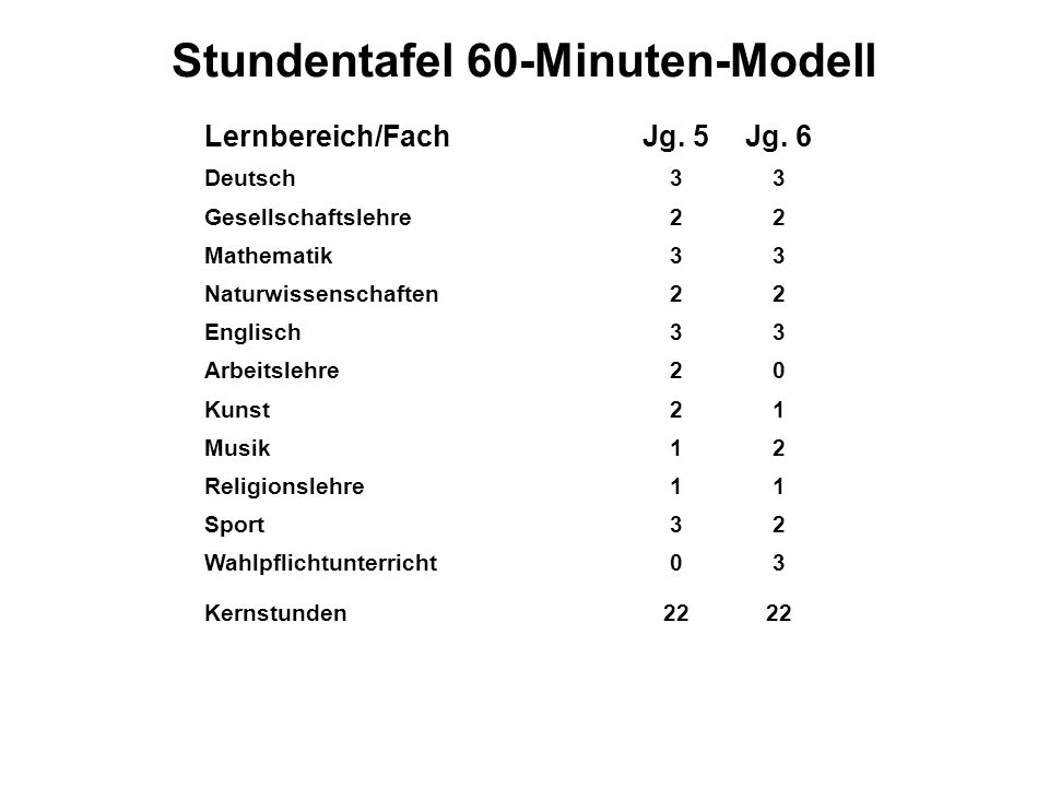 Stundentafel 60-Minuten-Modell