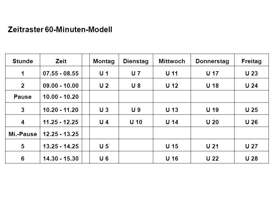 Zeitraster 60-Minuten-Modell
