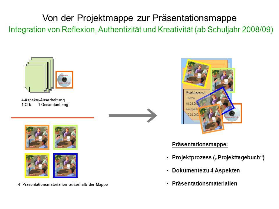 Von der Projektmappe zur Präsentationsmappe Integration von Reflexion, Authentizität und Kreativität (ab Schuljahr 2008/09)