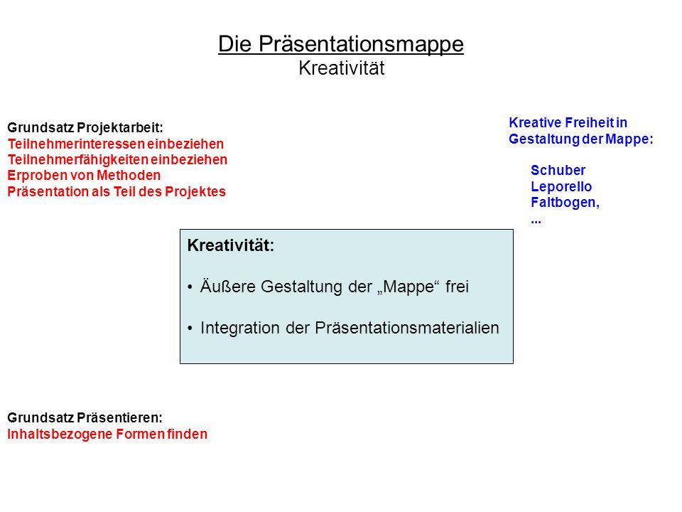 Die Präsentationsmappe Kreativität