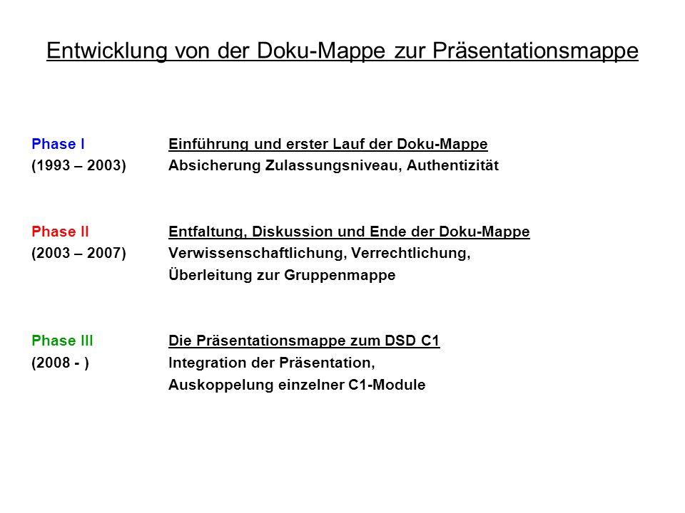 Entwicklung von der Doku-Mappe zur Präsentationsmappe