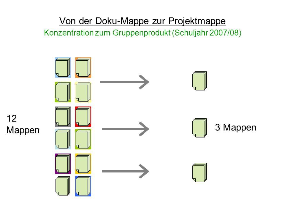 Von der Doku-Mappe zur Projektmappe Konzentration zum Gruppenprodukt (Schuljahr 2007/08)