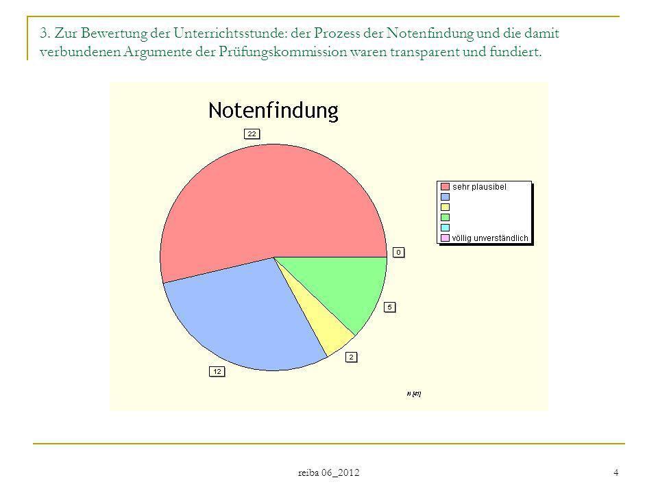 3. Zur Bewertung der Unterrichtsstunde: der Prozess der Notenfindung und die damit verbundenen Argumente der Prüfungskommission waren transparent und fundiert.