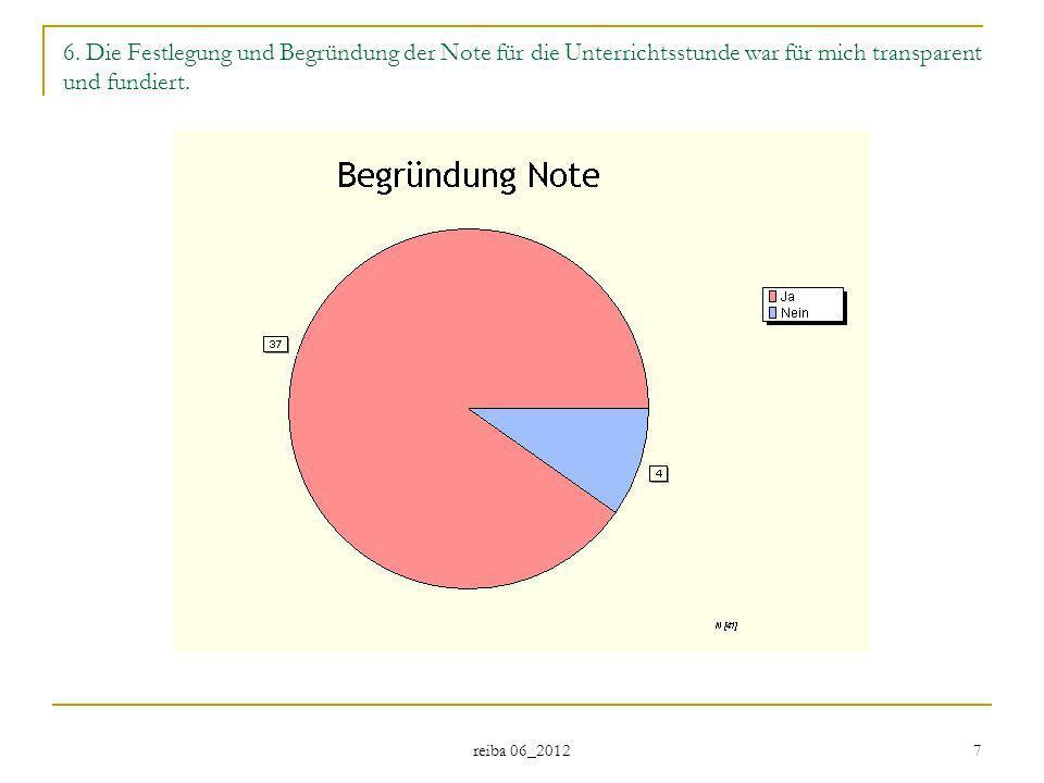 6. Die Festlegung und Begründung der Note für die Unterrichtsstunde war für mich transparent und fundiert.