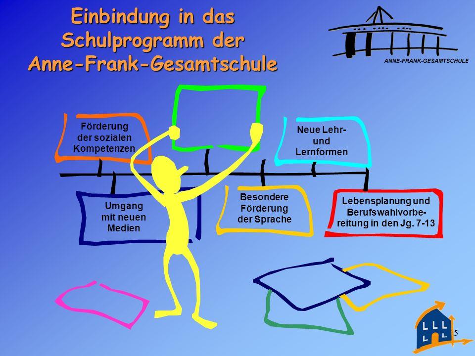 Einbindung in das Schulprogramm der Anne-Frank-Gesamtschule
