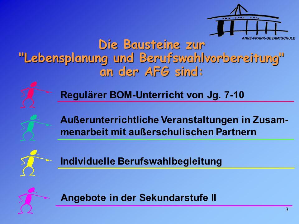 Die Bausteine zur Lebensplanung und Berufswahlvorbereitung an der AFG sind: