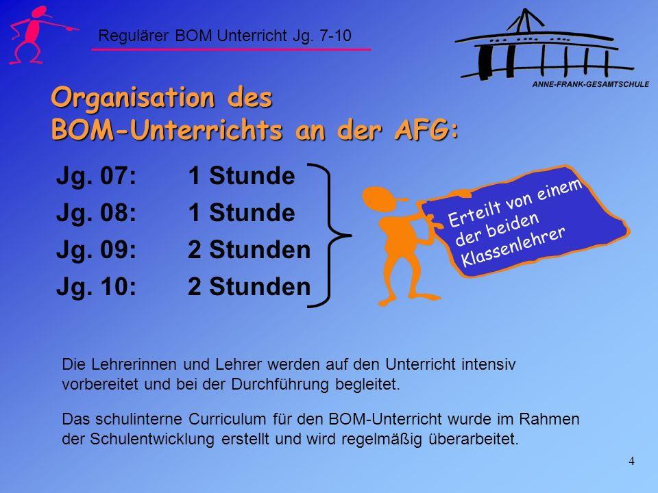 Organisation des BOM-Unterrichts an der AFG: