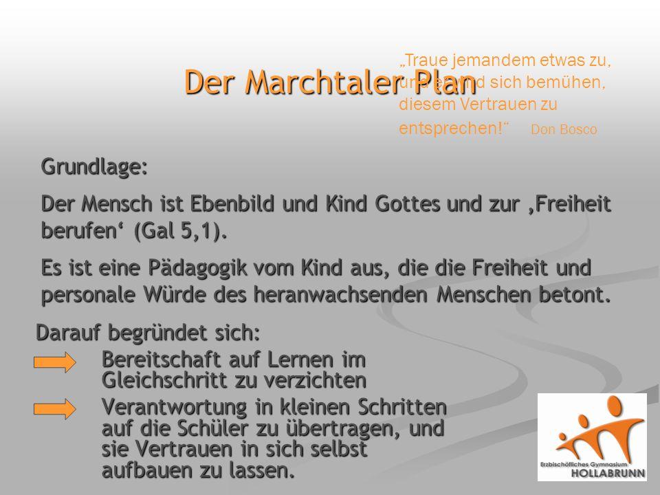 Der Marchtaler Plan Grundlage: