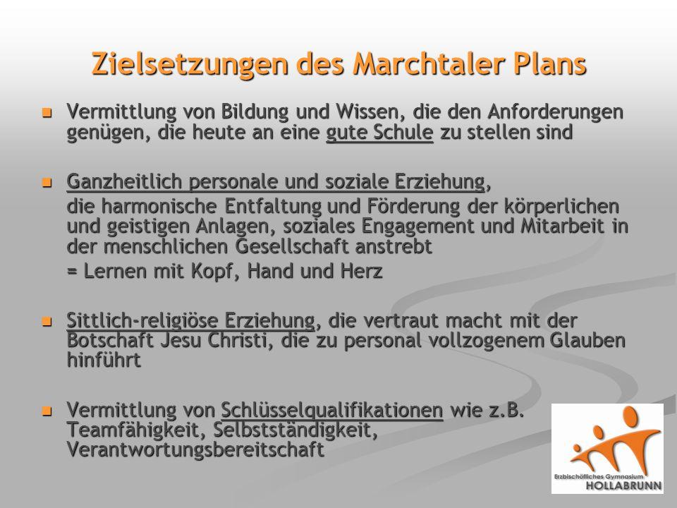 Zielsetzungen des Marchtaler Plans