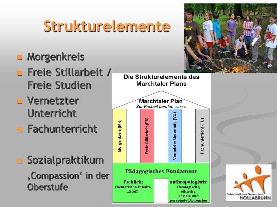 Strukturelemente Morgenkreis Freie Stillarbeit / Freie Studien
