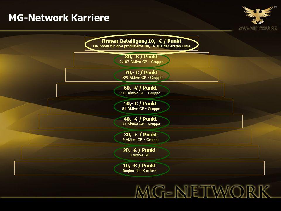 MG-Network Karriere Firmen-Beteiligung 10,- € / Punkt Ein Anteil für drei produzierte 80,- € aus der ersten Linie.