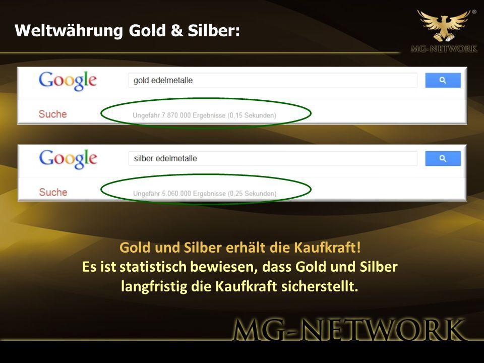 Weltwährung Gold & Silber: