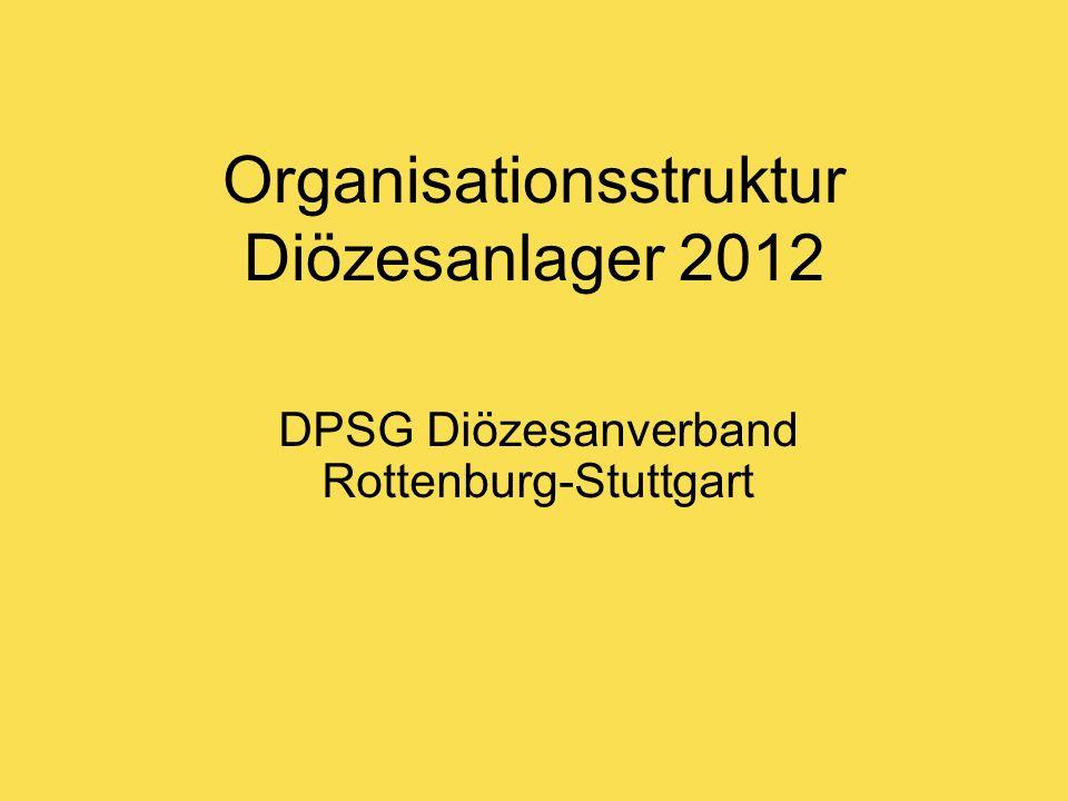 Organisationsstruktur Diözesanlager 2012