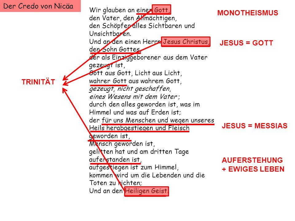 Der Credo von Nicäa MONOTHEISMUS JESUS = GOTT TRINITÄT JESUS = MESSIAS
