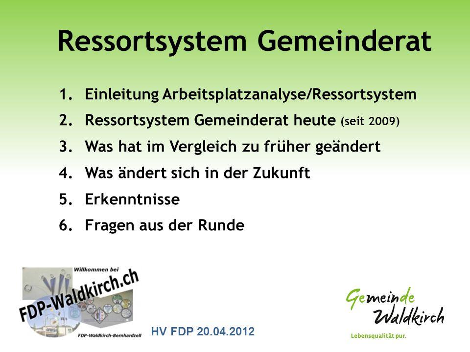 Ressortsystem Gemeinderat