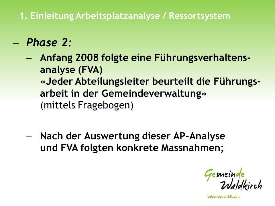1. Einleitung Arbeitsplatzanalyse / Ressortsystem