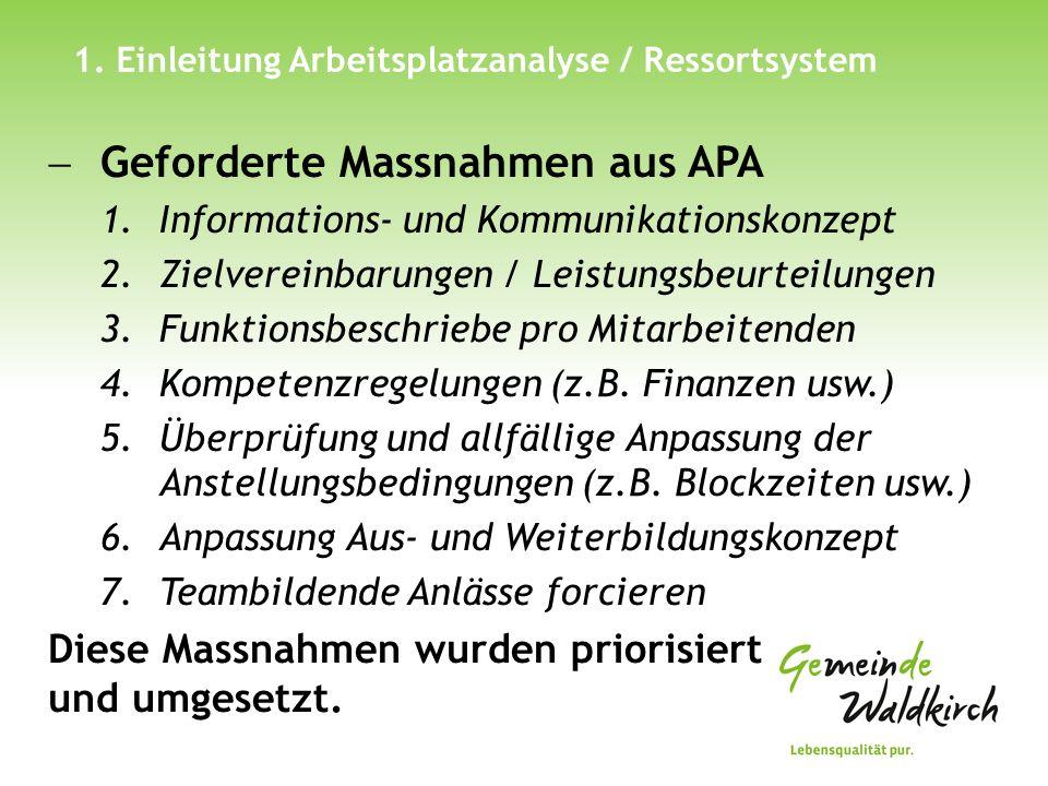 Geforderte Massnahmen aus APA