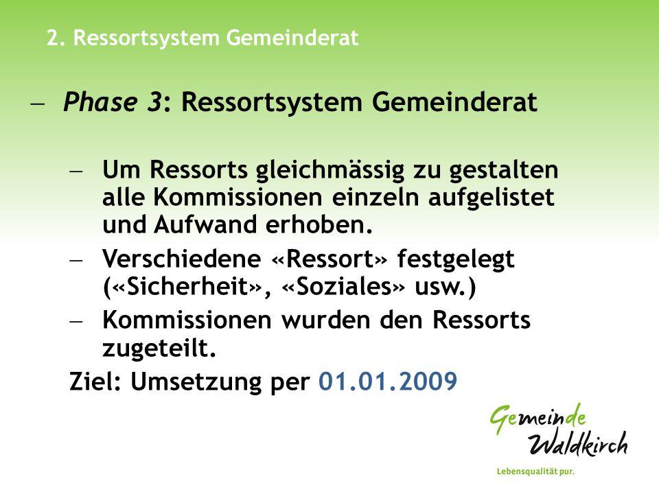 2. Ressortsystem Gemeinderat