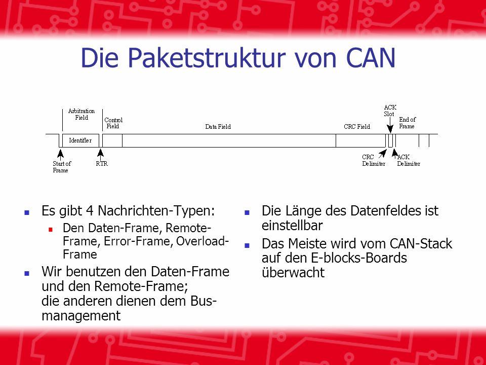 Die Paketstruktur von CAN