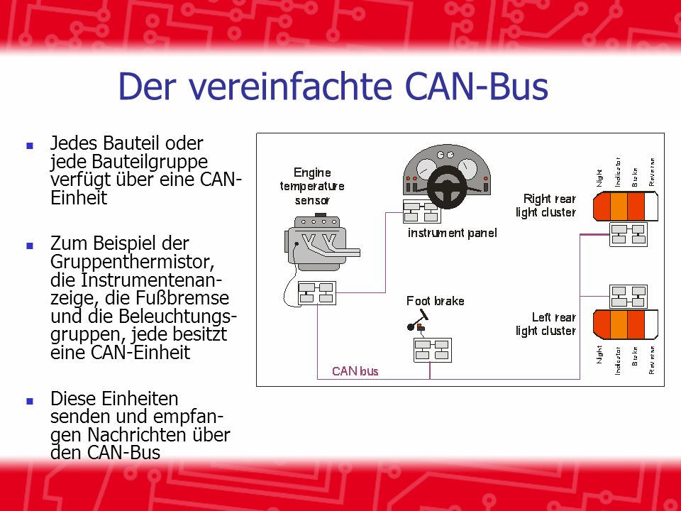 Der vereinfachte CAN-Bus