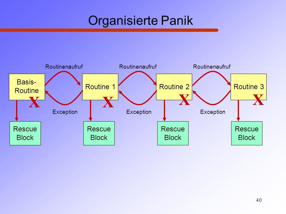 X X X X Organisierte Panik Basis- Routine Routine 1 Routine 2