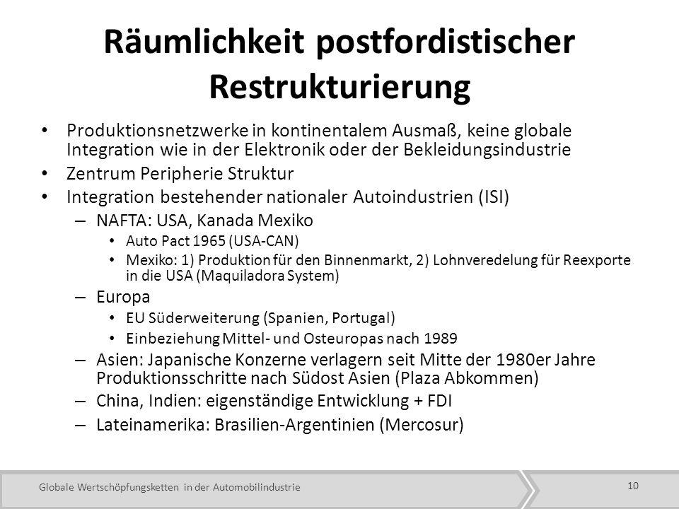 Räumlichkeit postfordistischer Restrukturierung