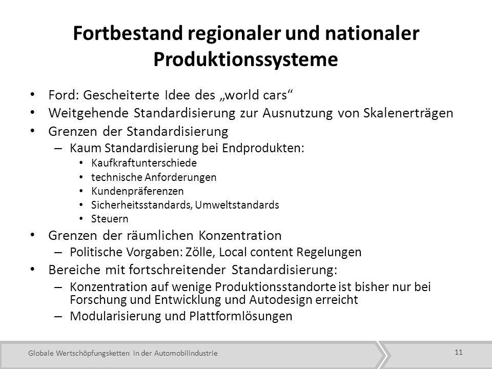 Fortbestand regionaler und nationaler Produktionssysteme