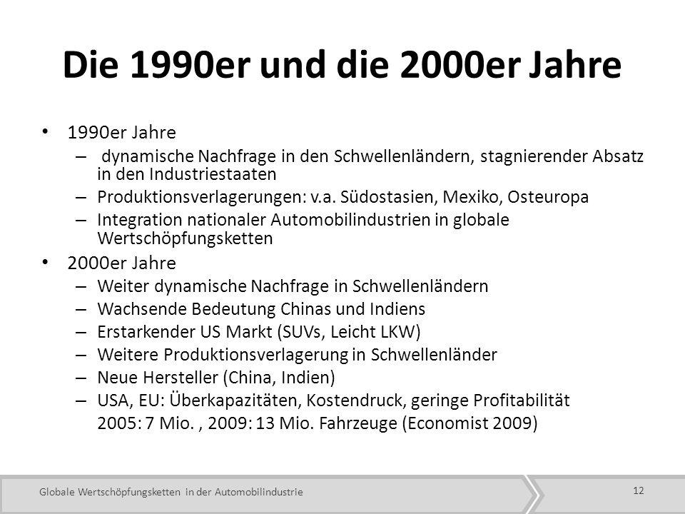 Die 1990er und die 2000er Jahre 1990er Jahre 2000er Jahre