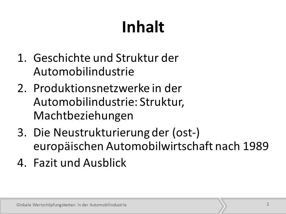 Inhalt Geschichte und Struktur der Automobilindustrie
