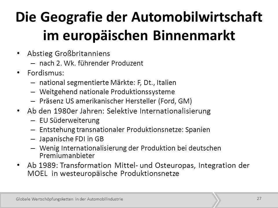 Die Geografie der Automobilwirtschaft im europäischen Binnenmarkt