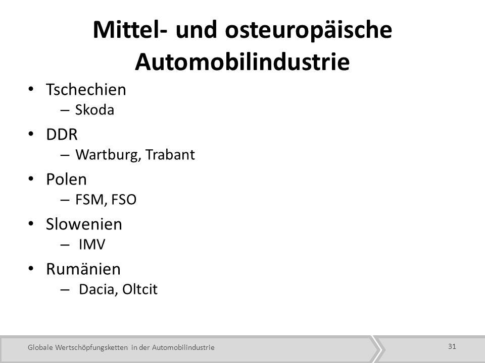 Mittel- und osteuropäische Automobilindustrie