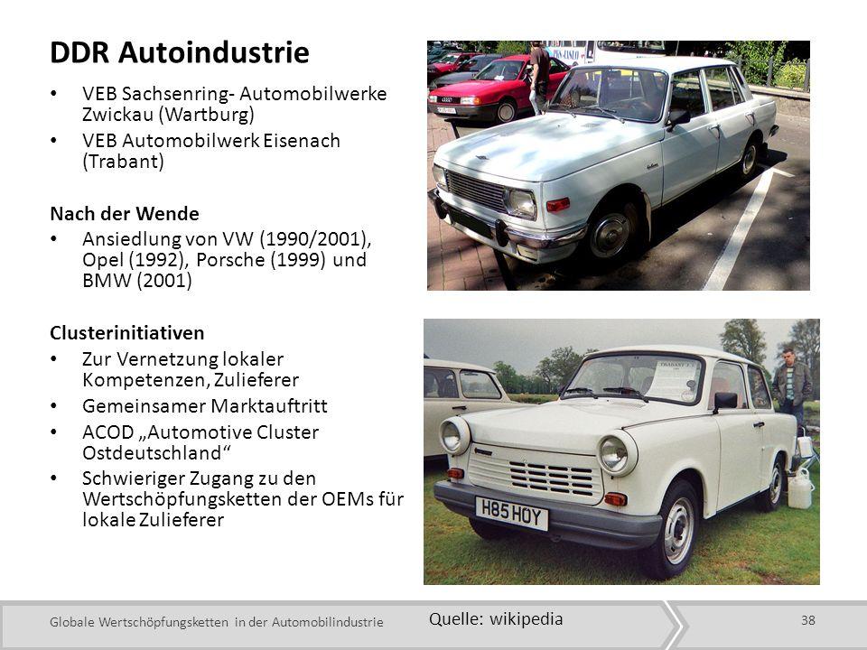 DDR Autoindustrie VEB Sachsenring- Automobilwerke Zwickau (Wartburg)
