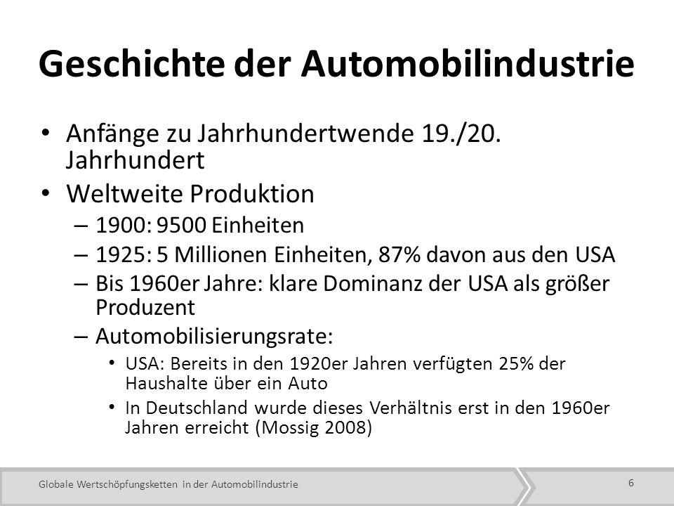 Geschichte der Automobilindustrie